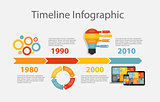 Timeline Infographic Template for Business Vector Illustration.