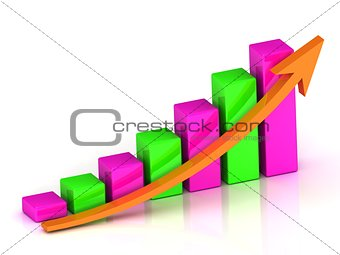 Business graph from columns