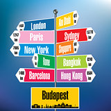 Budapest signpost with cities and distances