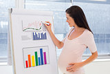Attractive pregnant businesswoman drawing graph at work