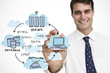 Composite image of businessman writing