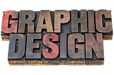 graphic design in grunge wood type