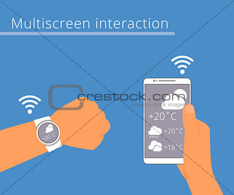 Multiscreen interaction. Synchronization of smart wristwatch and smartphone.