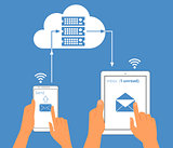 Multiscreen interaction. E-mail synchronization of smartphone and tablet pc via cloud server.