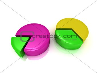2 business circular chart of green, rose and yellow