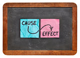 cause and effect concept