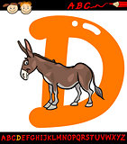 letter d for donkey cartoon illustration
