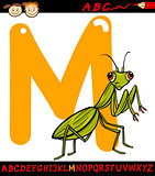 letter m for mantis cartoon illustration