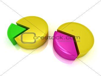 Business circular chart