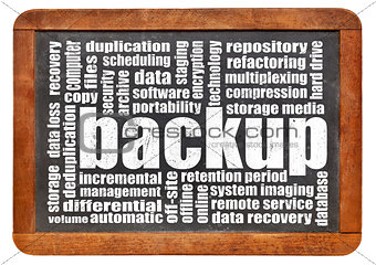 backup word cloud