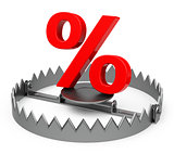 the percent trap