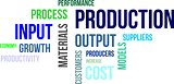 word cloud - production