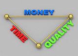 time-money-quality