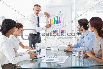 Business man giving a presentation