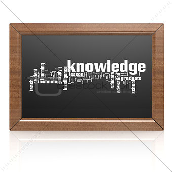 Blank blackboard knowledge