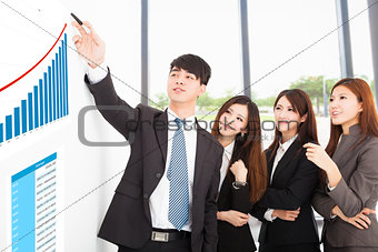 business people have a marketing meeting at office
