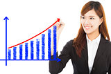 businesswoman draw a marketing growth chart