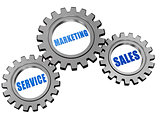 service, marketing, sales in silver grey gears