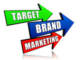 target, brand, marketing in arrows