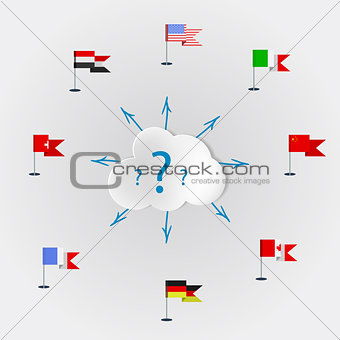 Countries language quest. Languages of the world