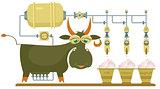 Comic milk farm and cow illustration