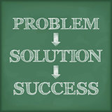 Problem Solution Success Diagram