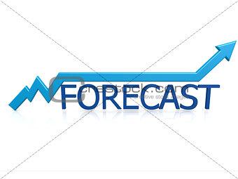 Forecast graph