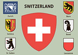 Coat of arms. Cities of Switzerland