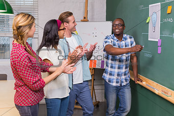 Creative business people clapping hands by blackboard