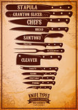 retro poster with set of different types of knives