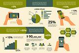 usability smartphone
