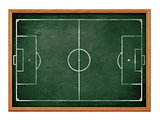 Blackboard for soccer team formation drawing. Football field or