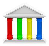 the four-pillar strategy