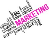 word cloud - marketing