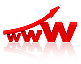 growing internet business