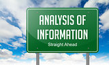 Analysis of Information on Highway Signpost.