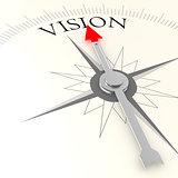 Vision campass