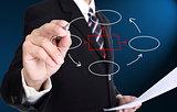 Businessman writing cycle