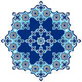 circular islamic background