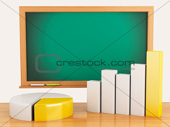 3d illustration. Graph, charts and blackboard. business concept