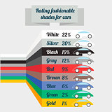 rating fashionable shades for car