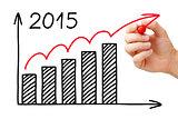 Growth Graph 2015