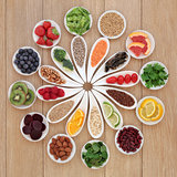 Health Food Wheel