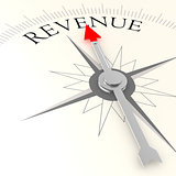 Revenue compass