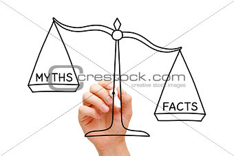 Facts Myths Scale Concept
