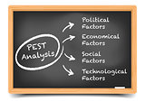 Blackboard PEST Analysis