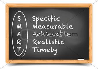 Blackboard SMART