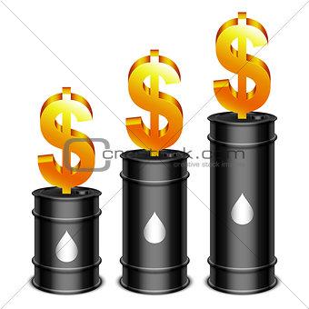 Oil Barrels and Dollar