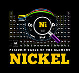 Periodic Table of the element. Nickel, Ni