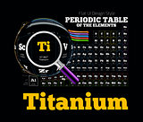 Periodic Table of the element. Titanium